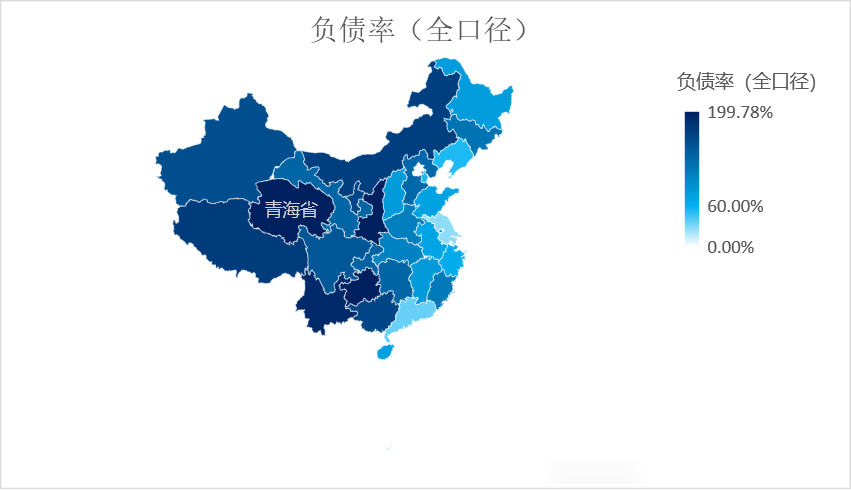负债率(全口径)区域分布.png